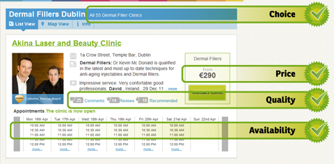 WhatClinic.com Screenshot